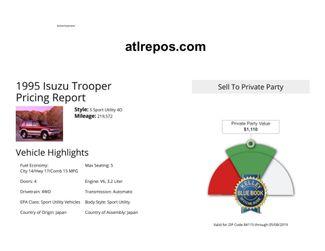 1995 Isuzu Trooper S Salt Lake City, UT