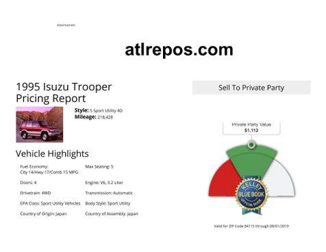 1995 Isuzu Trooper S in Salt Lake City, UT