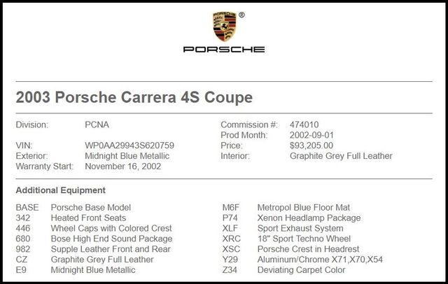 2003 Porsche 911 in Carrollton TX