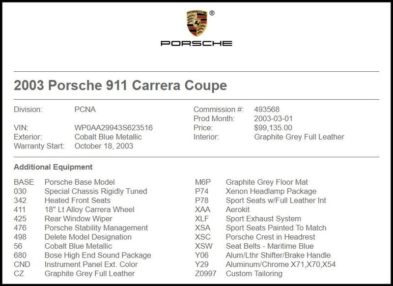 2003 Porsche 911 Carrera in Carrollton, TX