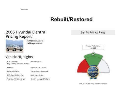 2006 Hyundai Elantra GLS in Salt Lake City, UT