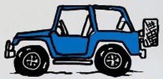 2006 Jeep Wrangler 4.0L Riverview, Florida 13