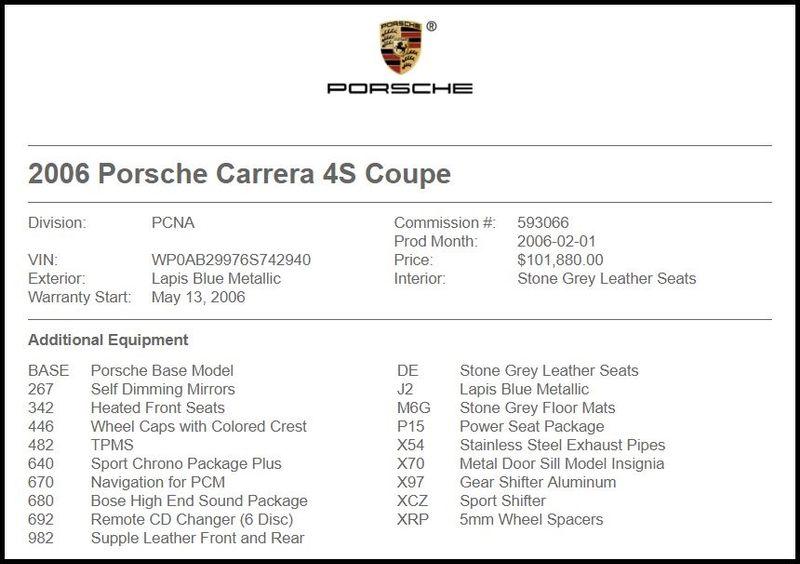 2006 Porsche 911 Carrera 4S in Carrollton, TX