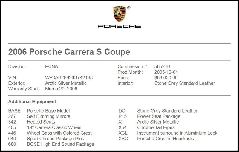 2006 Porsche 911 Carrera S in Carrollton, TX