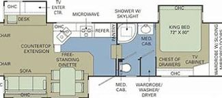 2007 Holiday Rambler Presidential 35SKT   city Florida  RV World Inc  in Clearwater, Florida