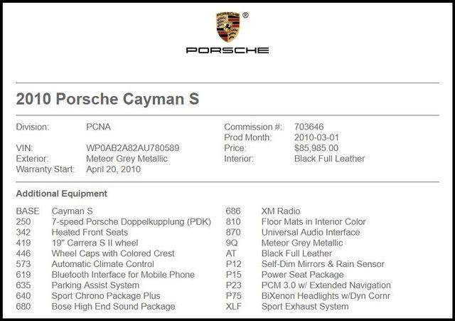 2010 Porsche Cayman in Carrollton TX