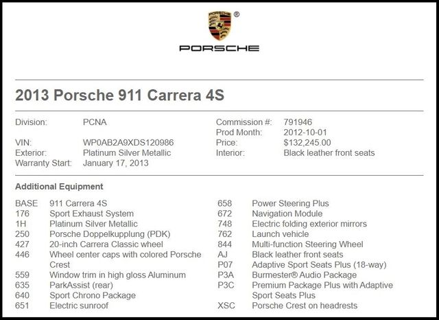 2013 Porsche 911 in Carrollton TX