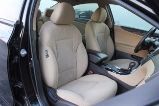 2014 Hyundai Sonata GLS Hollywood, Florida 31