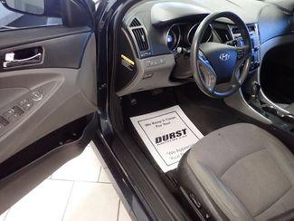 2014 Hyundai Sonata GLS Lincoln, Nebraska 5