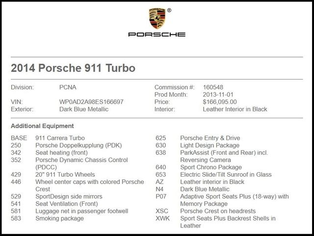 2014 Porsche 911 in Carrollton TX