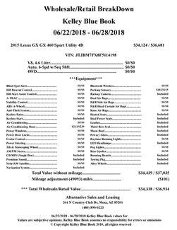 2015 Lexus GX 460 FULL MANUFACTURER WARRANTY Mesa, Arizona 30