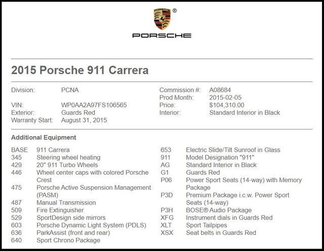 2015 Porsche 911 Carrera-[ 2 ]