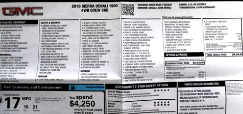 2016 GMC Sierra 1500 4X4 Denali Crew | Rishe's Import Center in Ogdensburg, New York