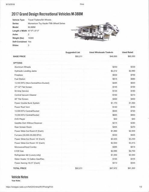 2017 Grand Design Momentum 388M in Marion AR, 72364