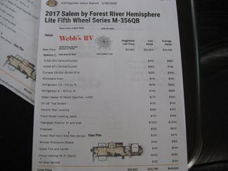 2017 Salem Hemisphere SOLD!! Odessa, Texas 24