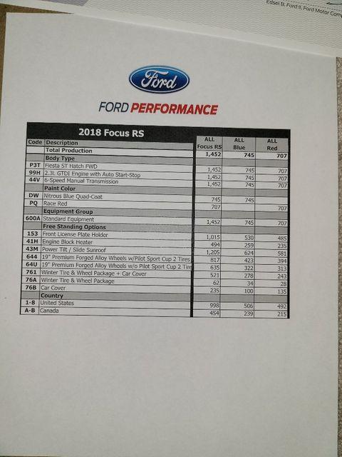 2018 Ford Focus RS Santa Clarita, CA 41
