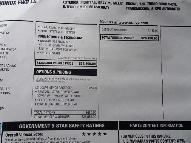 2020 Chevrolet Equinox LS Madison, NC 46