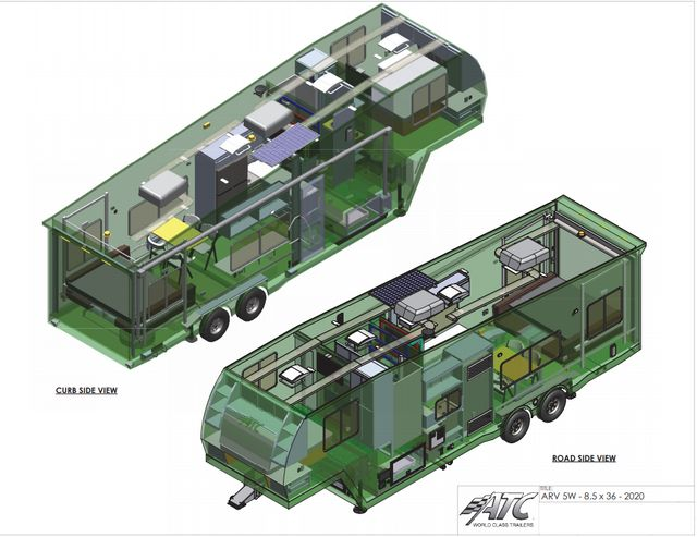 2021 Atc ALL NEW 2021 36' PRO MODEL 5TH WHEEL- ON ORDER in Keller, TX 76111